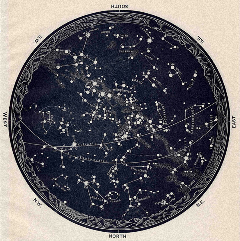 Completely unrelated star chart